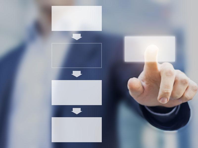 Automatisierte Kundenanfragen per Mausklick